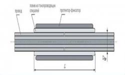 Зажим ремонтный спиральный РС-13,3-01