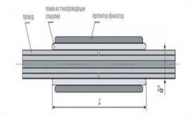 Зажим ремонтный спиральный РС-22,4-01