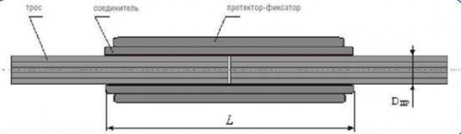 Зажим соединительный СС-24,8-11